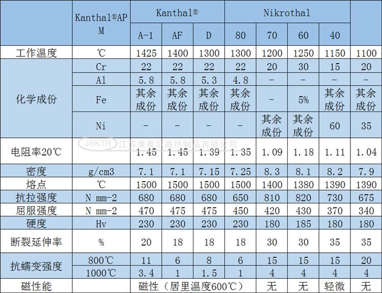 康泰尔标准图_副本.png